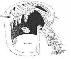 Resultado de imagen para roman water reservoir