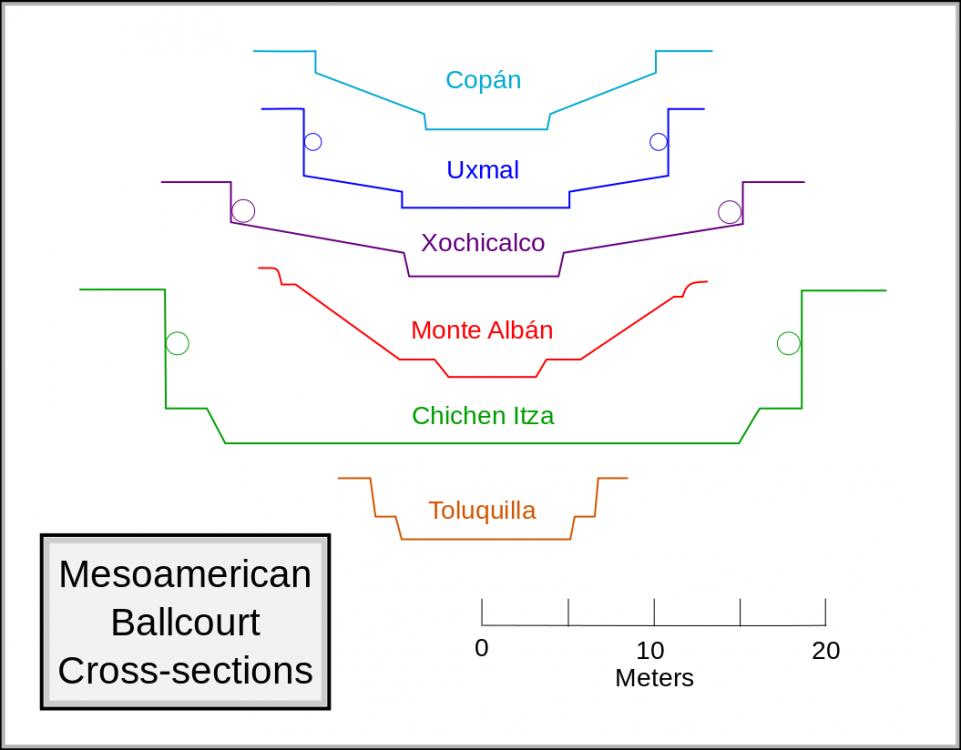 1055px-Mesoamerican_Ballcourt_cross-sect