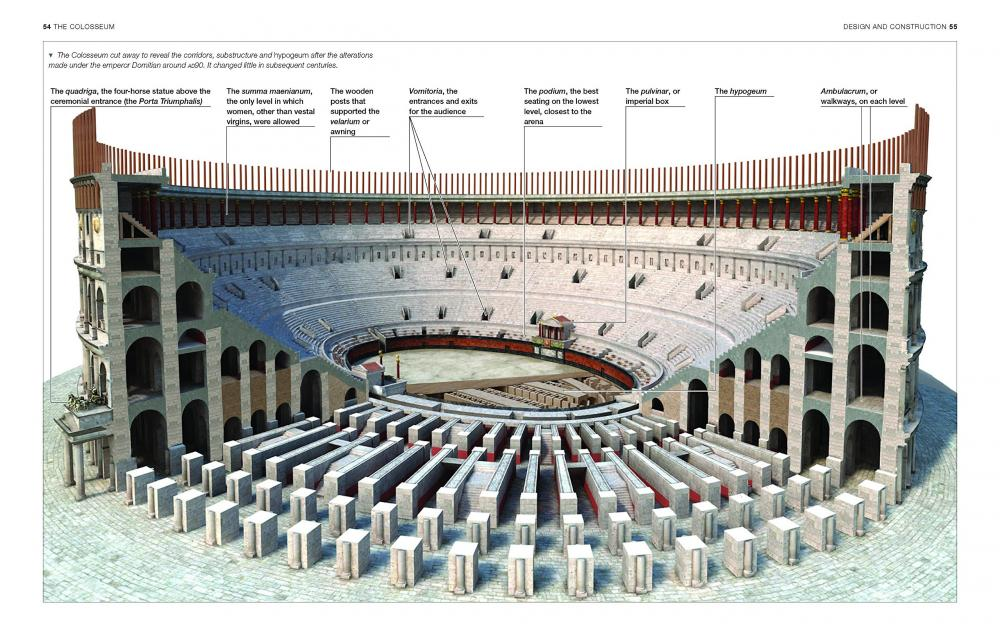 Resultado de imagen para level architecture colosseum