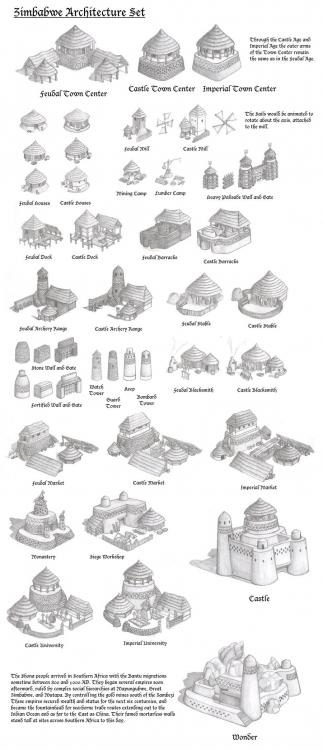 zimbabwe_architecture_set_by_kondrikthus