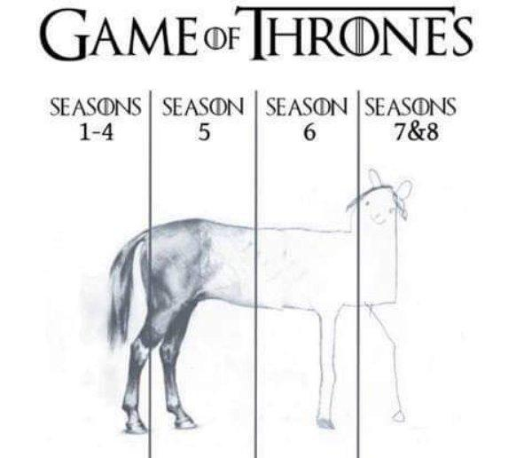 Resultado de imagen para got thrones seasons meme 8 bad quality draw horse