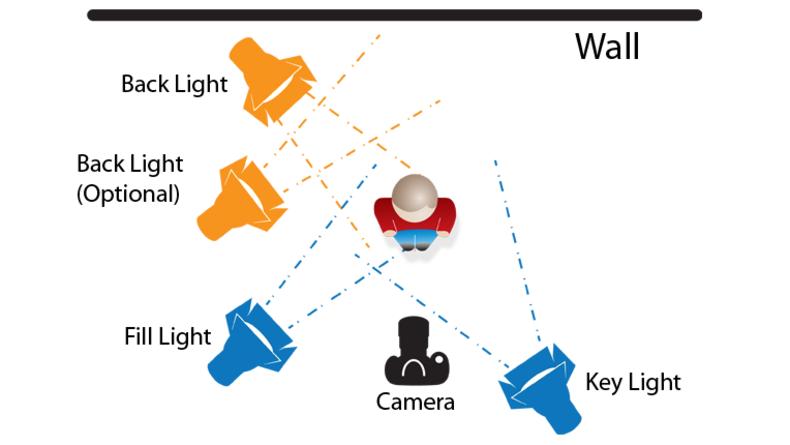 Image result for light composition triangle photography studio key light backlight