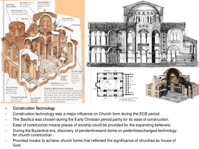 Resultado de imagen para byzantine architectural elements