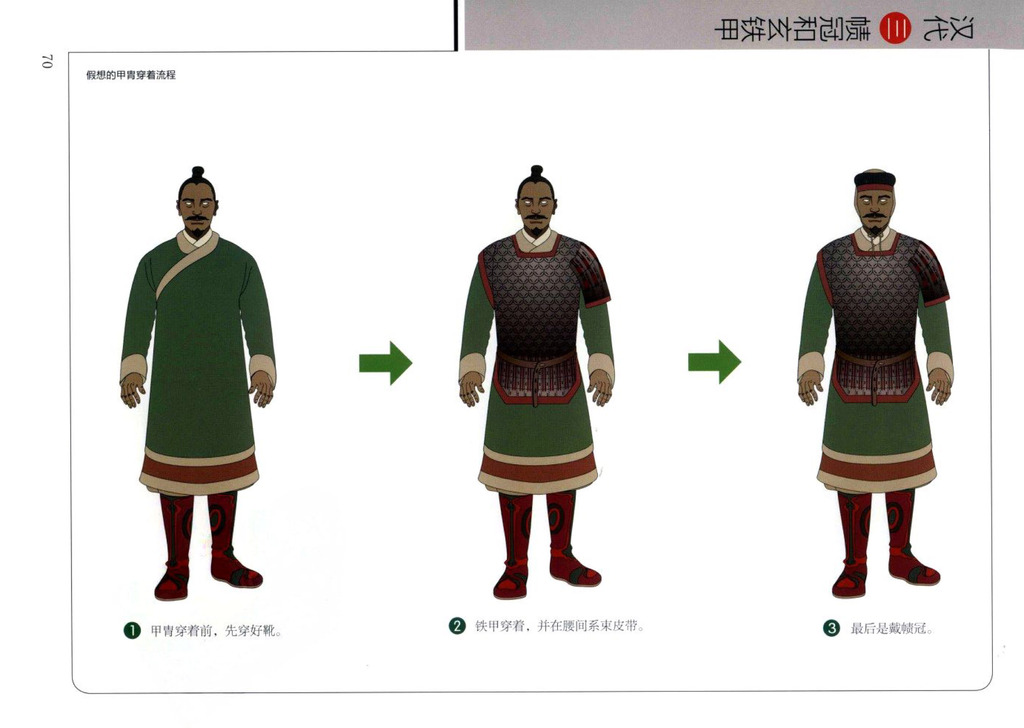 Illustrations%20of%20Chinese%20Armour-72