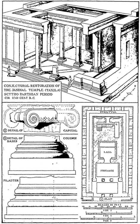 800px-Conjectural_restoration_of_the_Jandial_Temple_2nd_century_BCE.jpg