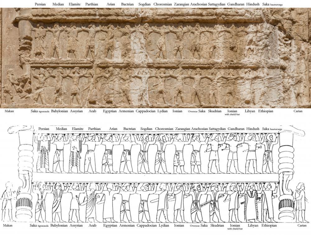https://upload.wikimedia.org/wikipedia/commons/d/d4/Armies_of_Darius_I.jpg
