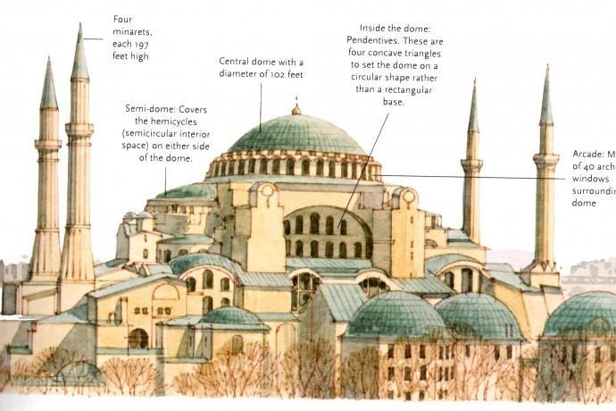 Resultado de imagen para hagia sophia byzantine times
