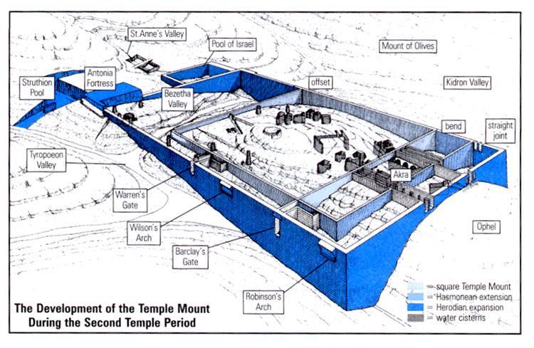 Resultado de imagen para jewish temple hasmonean