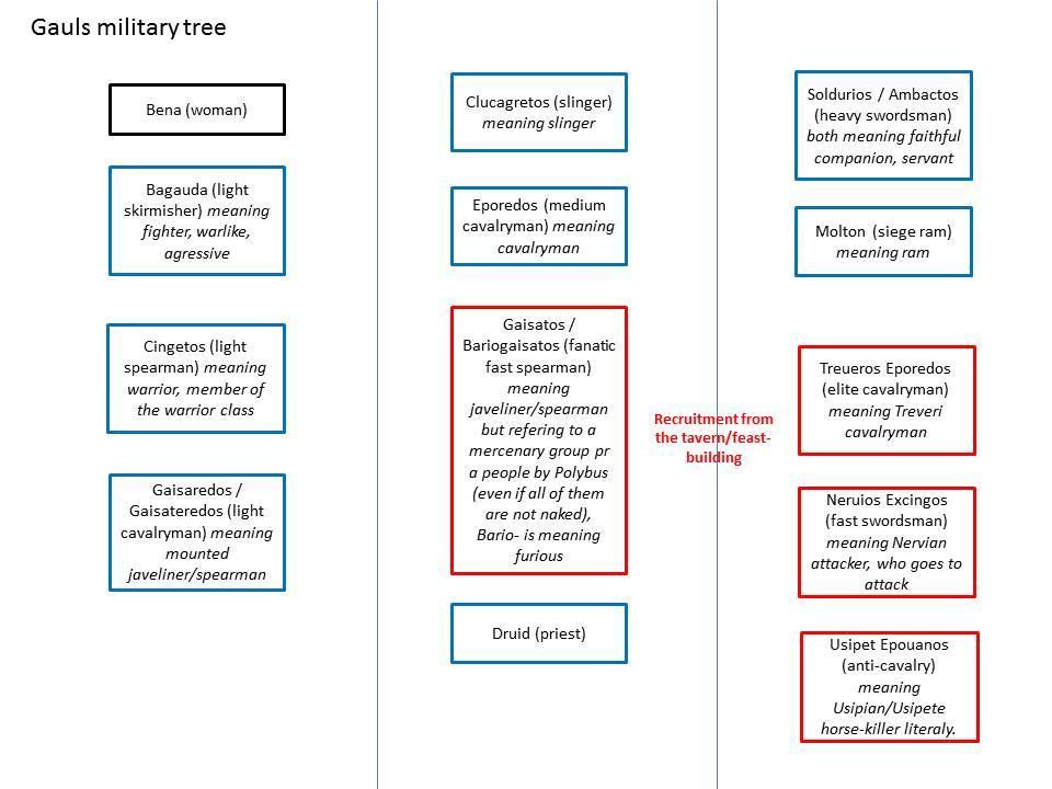 gauls_tree.jpg
