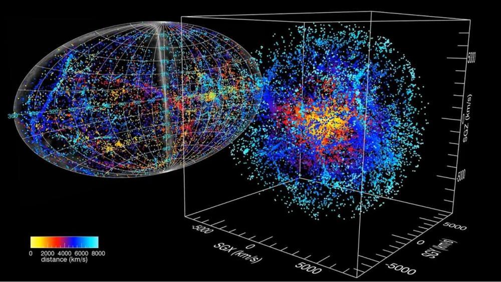 Resultado de imagen para universe map