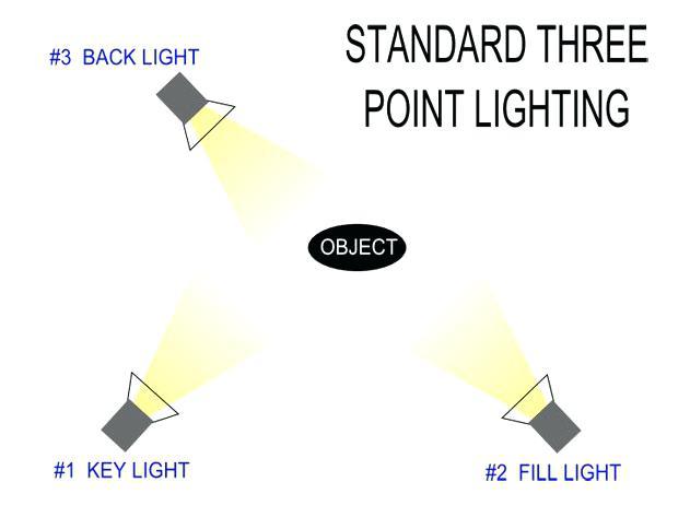 Three Point Lighting Tutorial Blender Blender Cycles Three Point Lighting 528 Tid Image 02jpg Blender Three Point Lighting