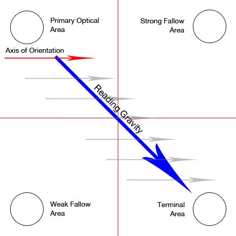 writgutenberg-diagram.png