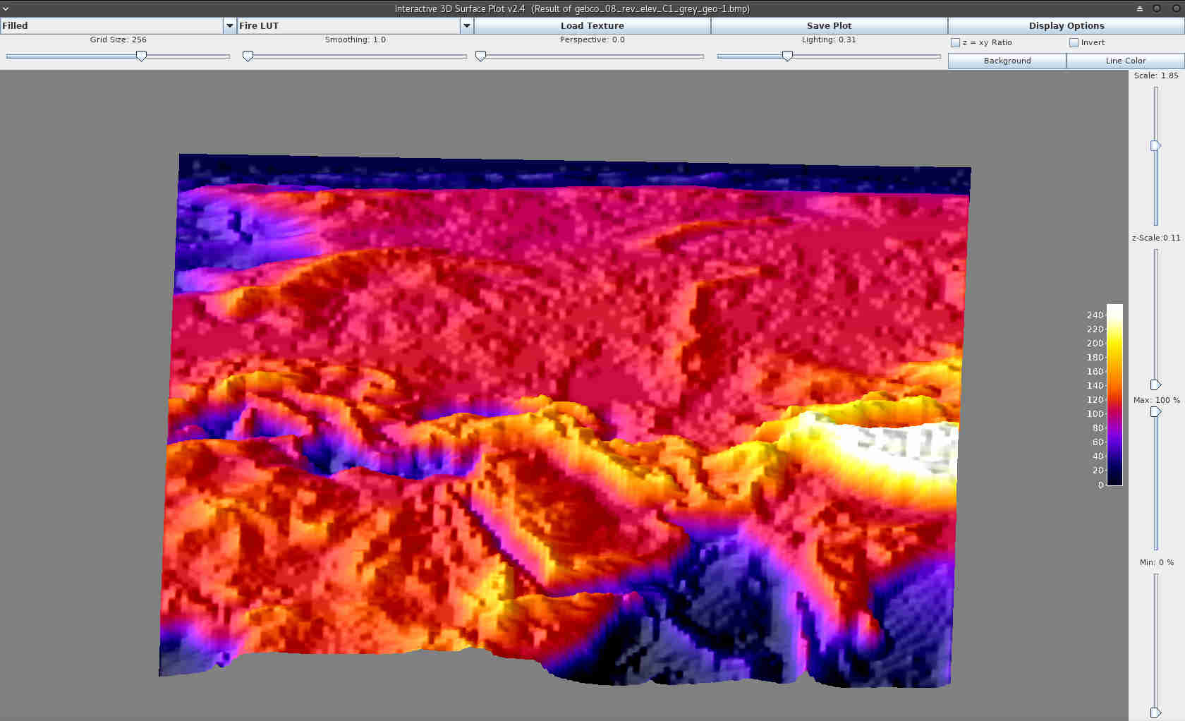 Novel method on preparing a heightmap from topographic and