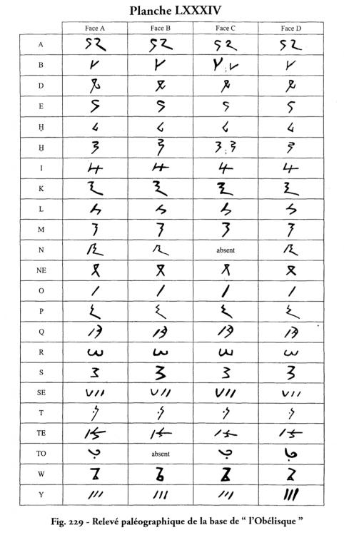 5a6612f42da5f_Meroiticscriptalphabet2kawaobelisque.thumb.png.e56734bd16711761c28fe60e2b1bbc1c.png