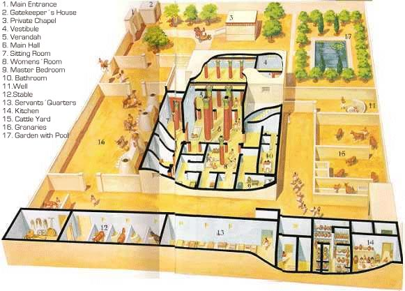 decor-ancient-egyptian-houses-rich-and-poor-and-ancient-egyptian-homes-crystalinks-9.jpg.8ac069a10e2986da6a890450ee453d44.jpg