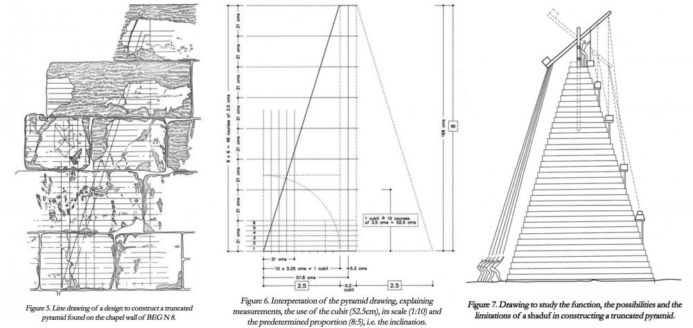 5ac38f265a533_KingdomofKushKushitepyramidconstructiontechniquecubitshaduf.thumb.jpg.d641d42e9c9872d3074d77fbe1899db8.jpg