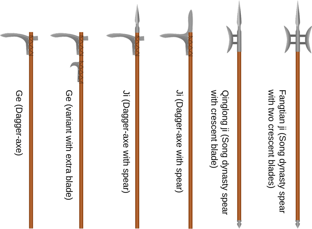 Chinese_dagger-axe_and_related_polearms_svg.thumb.png.4de70ae578842f4ec689a56a754498ca.png
