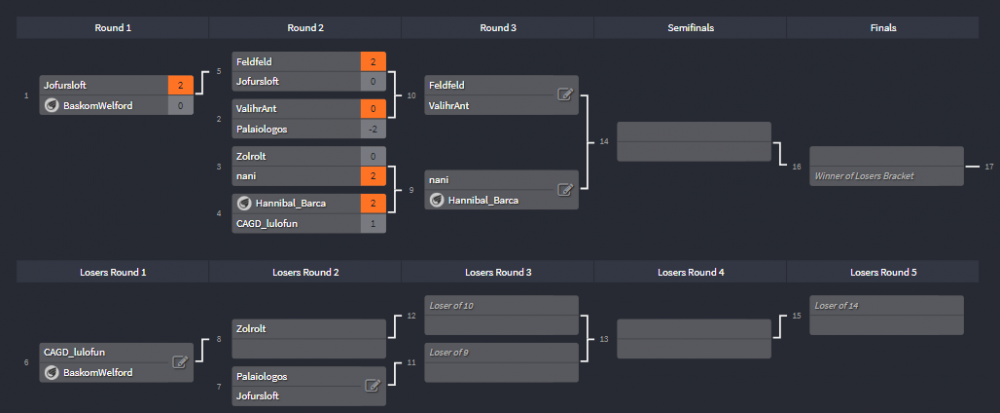 war of twilight bracket.png