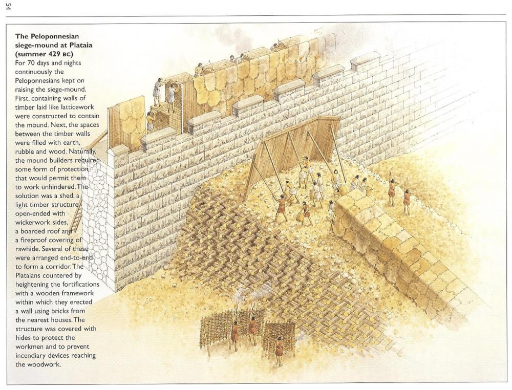 1664948926_Ospreyancient-greek-fortifications-500-300-bc7.thumb.jpg.dae80286cbace921dc47644478055221.jpg