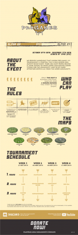 SPG-1v1-Tournament-Infographic.thumb.png.42630ef05d2dba3b4f3915614886838b.png