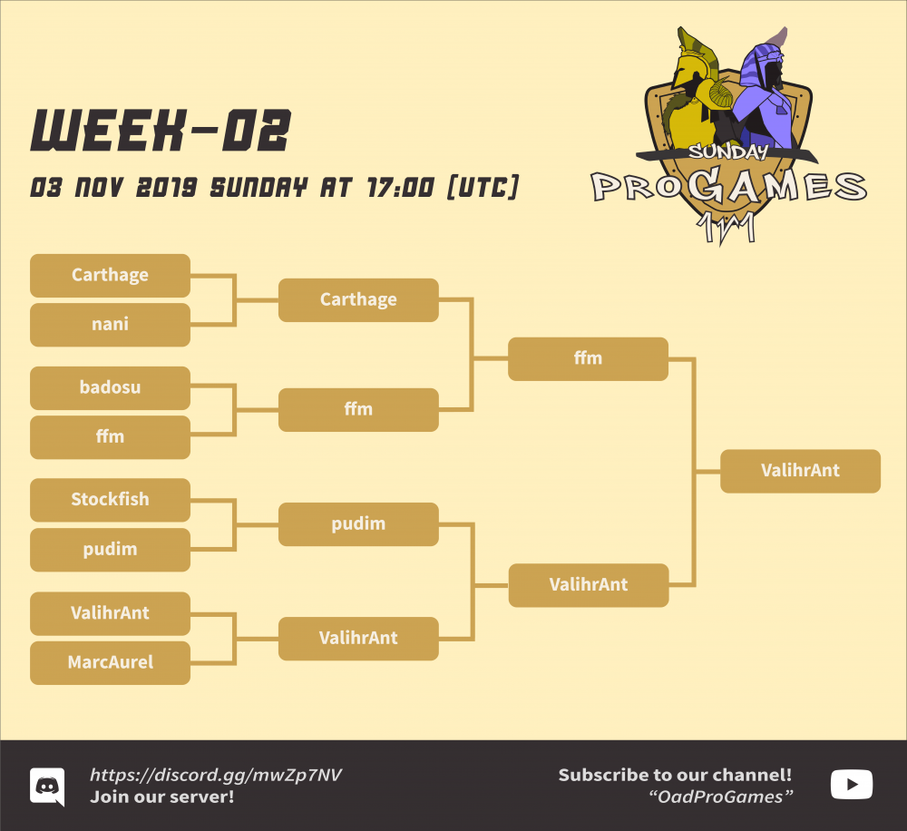 Bracket-Week02.thumb.png.dd96729654cd30bfe177d7d979d7c8af.png