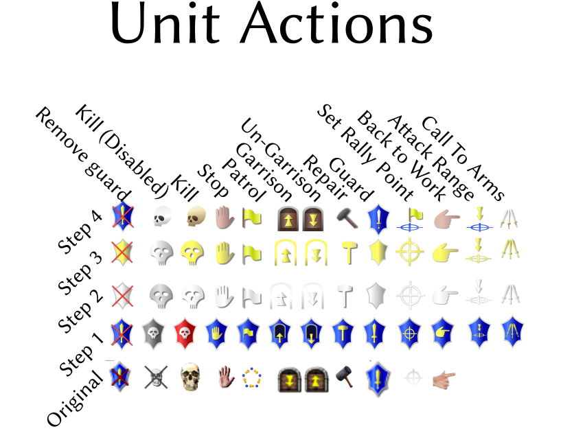unit_actions.PNG