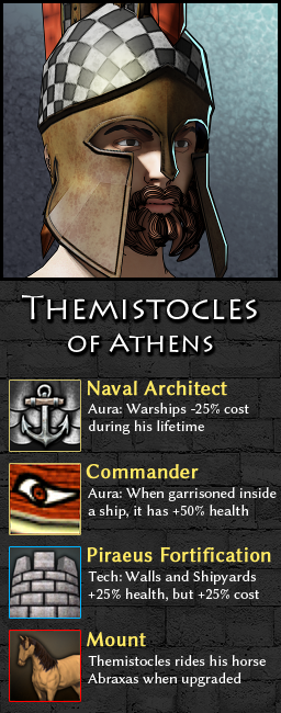 athen_hero_themistocles_card.png.b81796d71562d220be1cd620d9a94d16.png