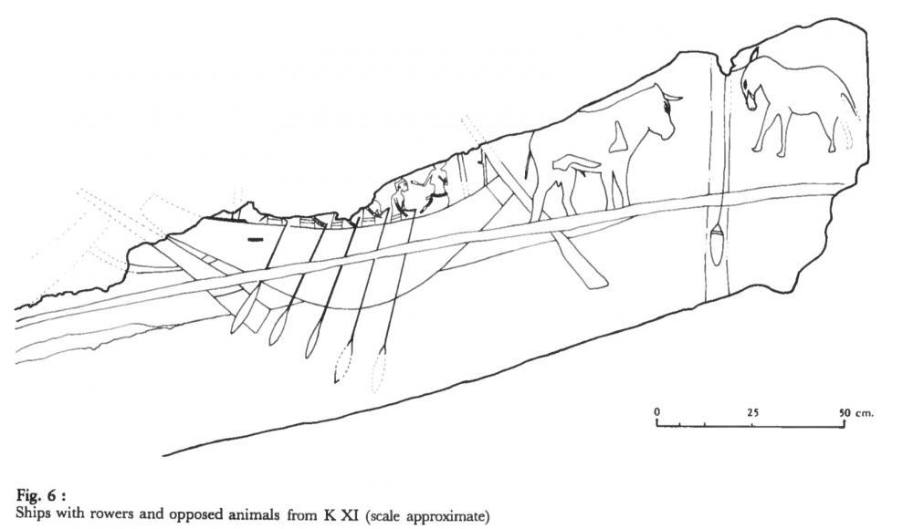 Kerma Kingdom of Kush Kushite boats ships rivercraft vessels rowers oars mural wall painting Antiquity bronze age africa african history 2.jpg