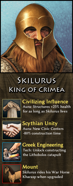 scyth_hero_skilurus.png.f6872af52b28166025264fecace7cbc1.png